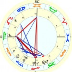 My Reading with Empowering Astrology
